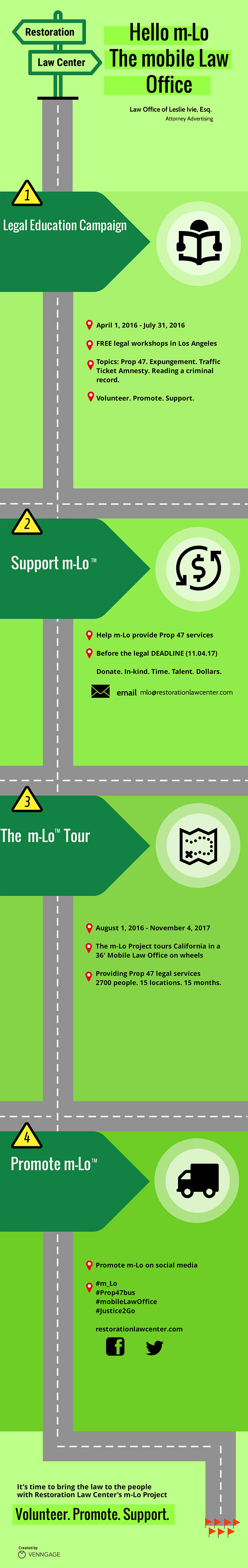 mlo-infographic